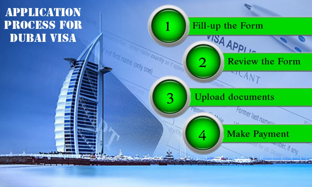 DUBAI VISA APPLICATION