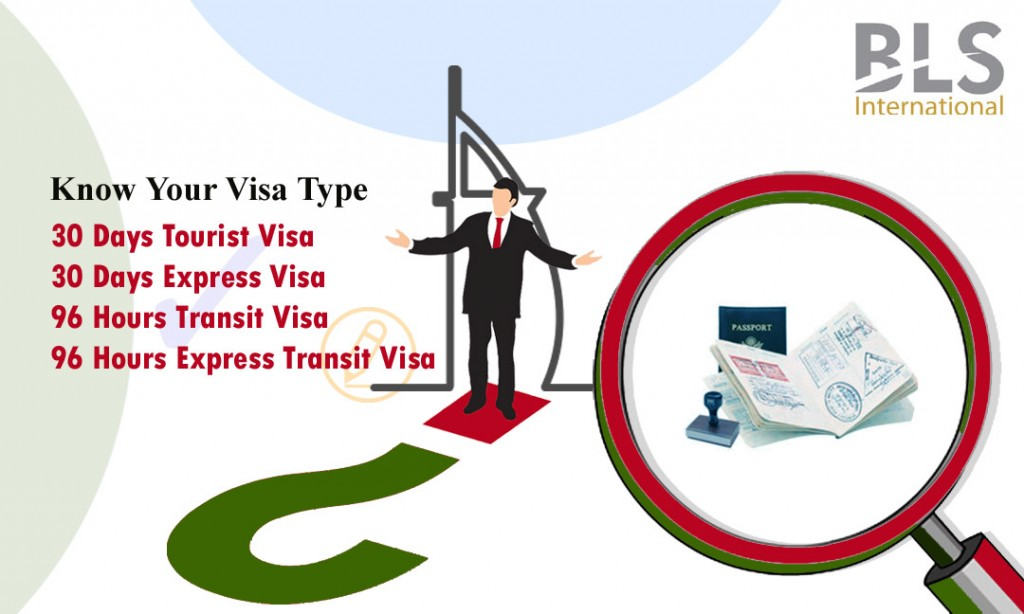Type of UAE Visas