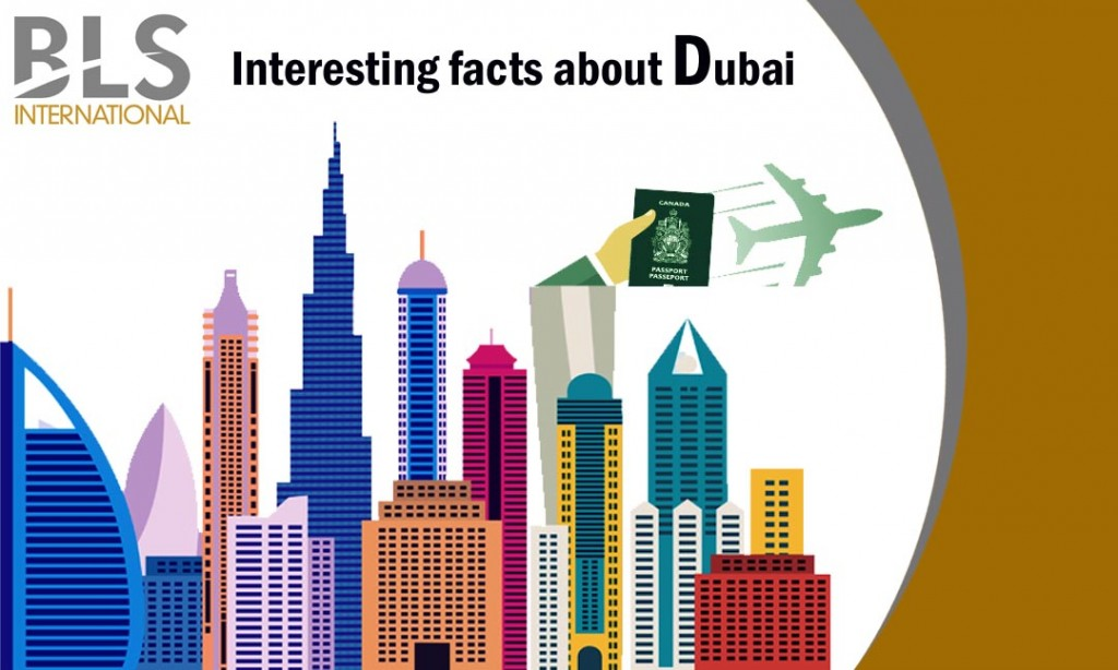 Interesting facts before flying to Dubai copy